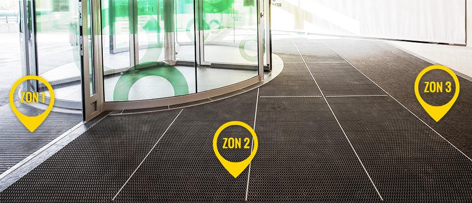 Start-zoner-mobil-markers